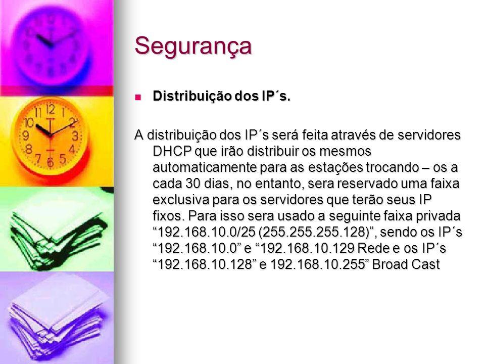 Segurança Distribuição dos IP´s.