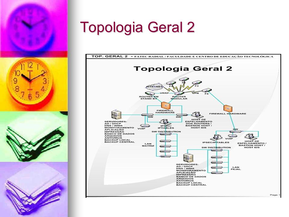 Topologia Geral 2