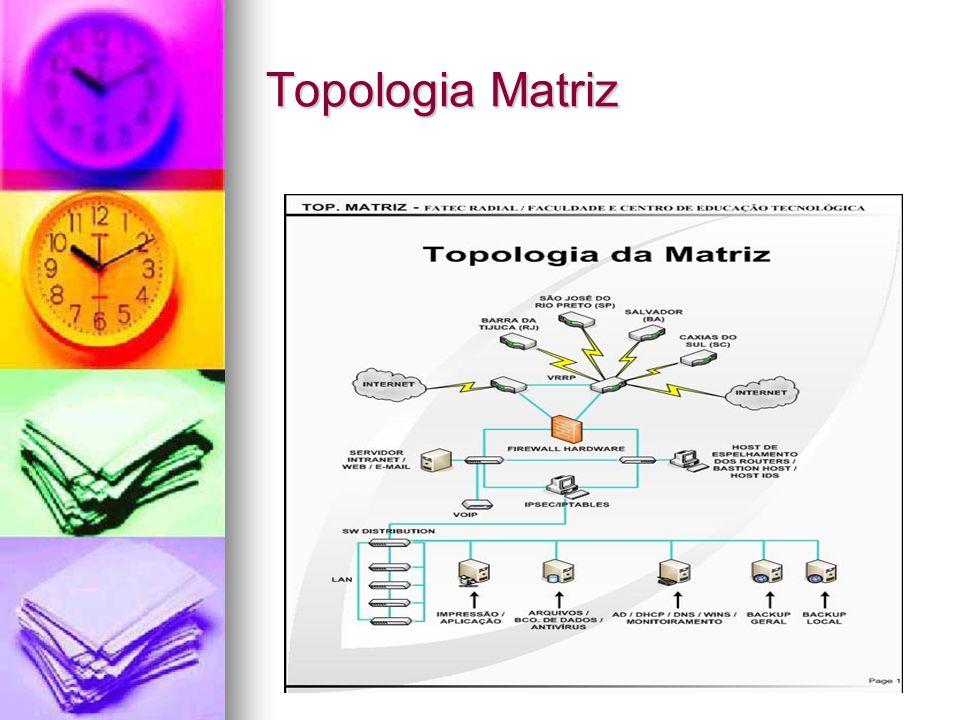 Topologia Matriz