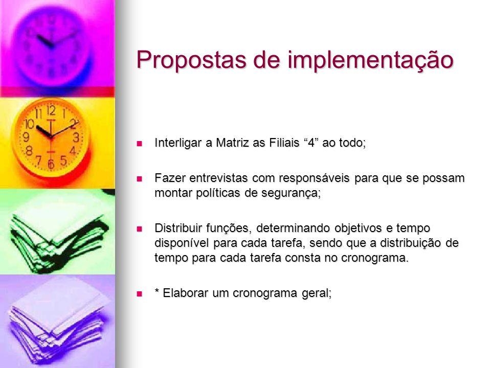 Propostas de implementação