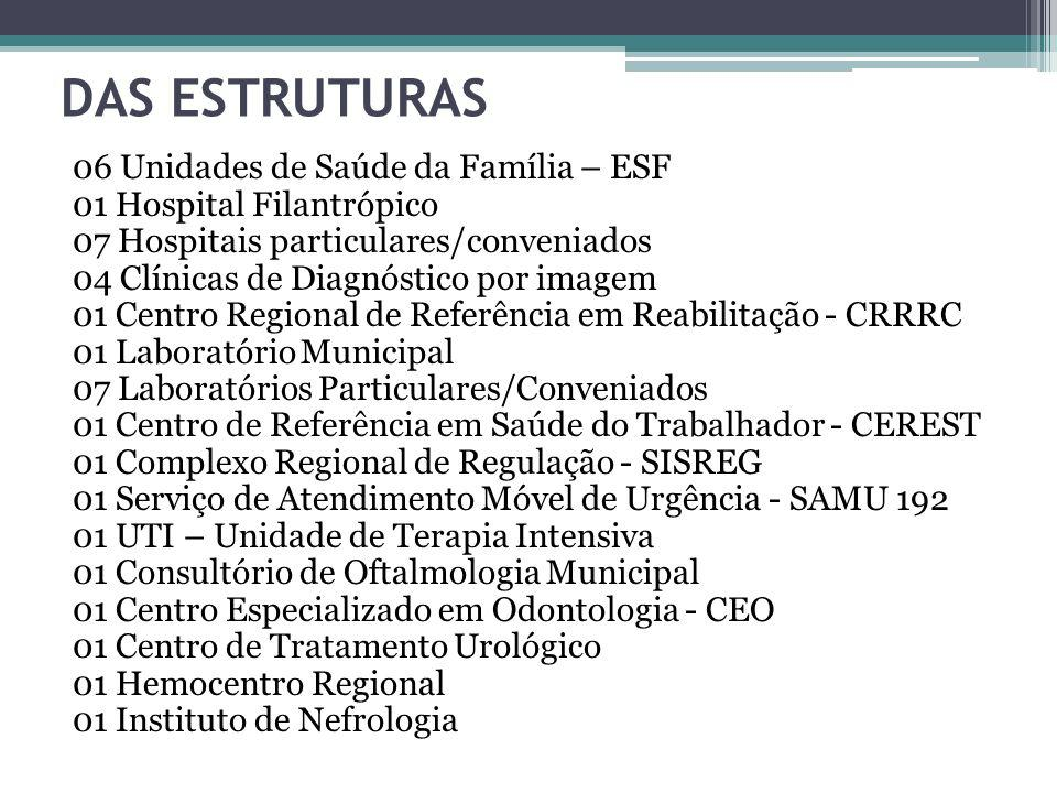 DAS ESTRUTURAS 06 Unidades de Saúde da Família – ESF