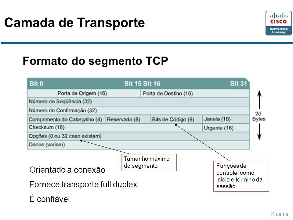 Camada de Transporte Formato do segmento TCP Orientado a conexão
