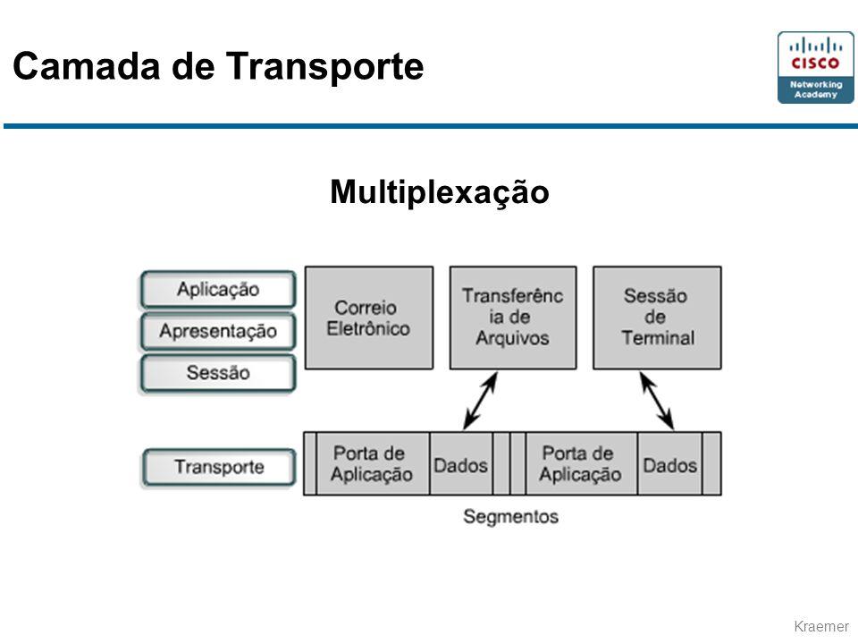 Camada de Transporte Multiplexação