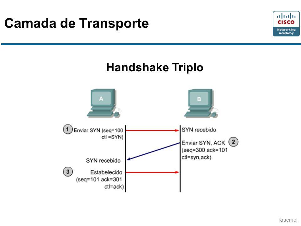 Camada de Transporte Handshake Triplo