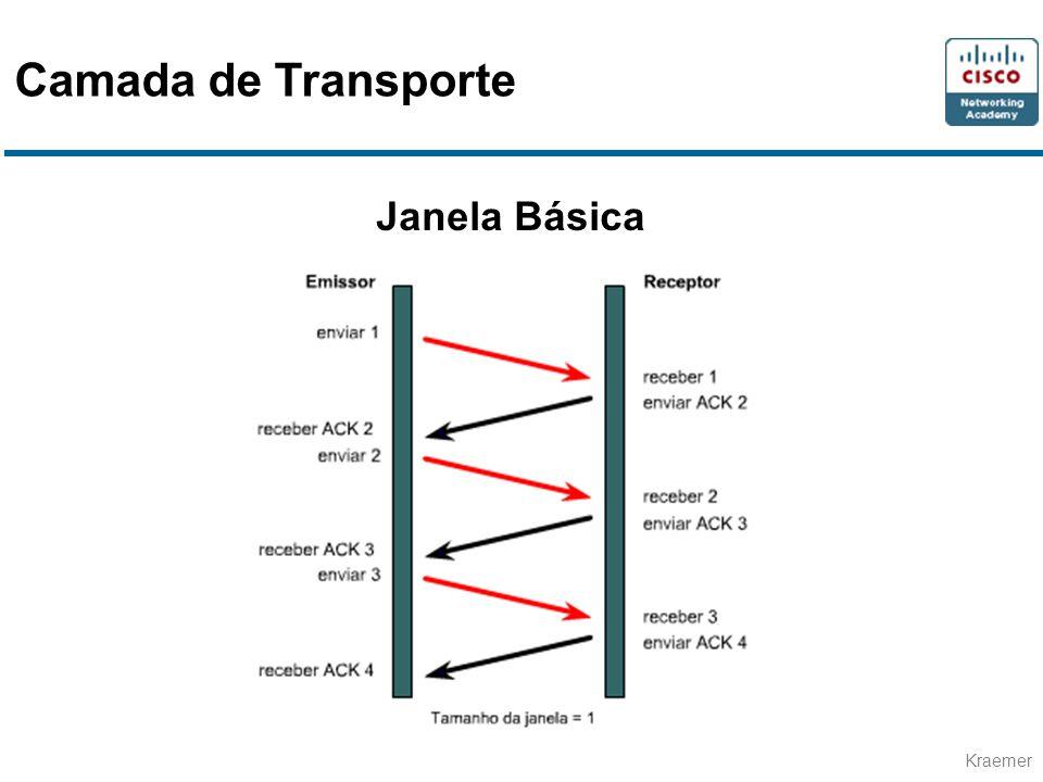 Camada de Transporte Janela Básica