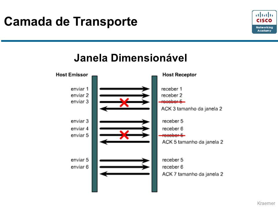 Camada de Transporte Janela Dimensionável