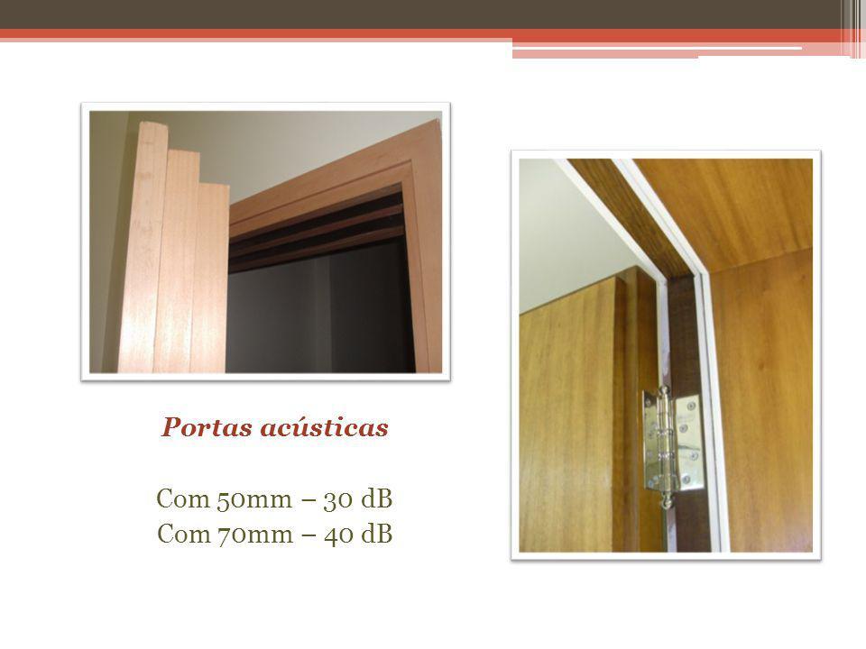 Portas acústicas Com 50mm – 30 dB Com 70mm – 40 dB