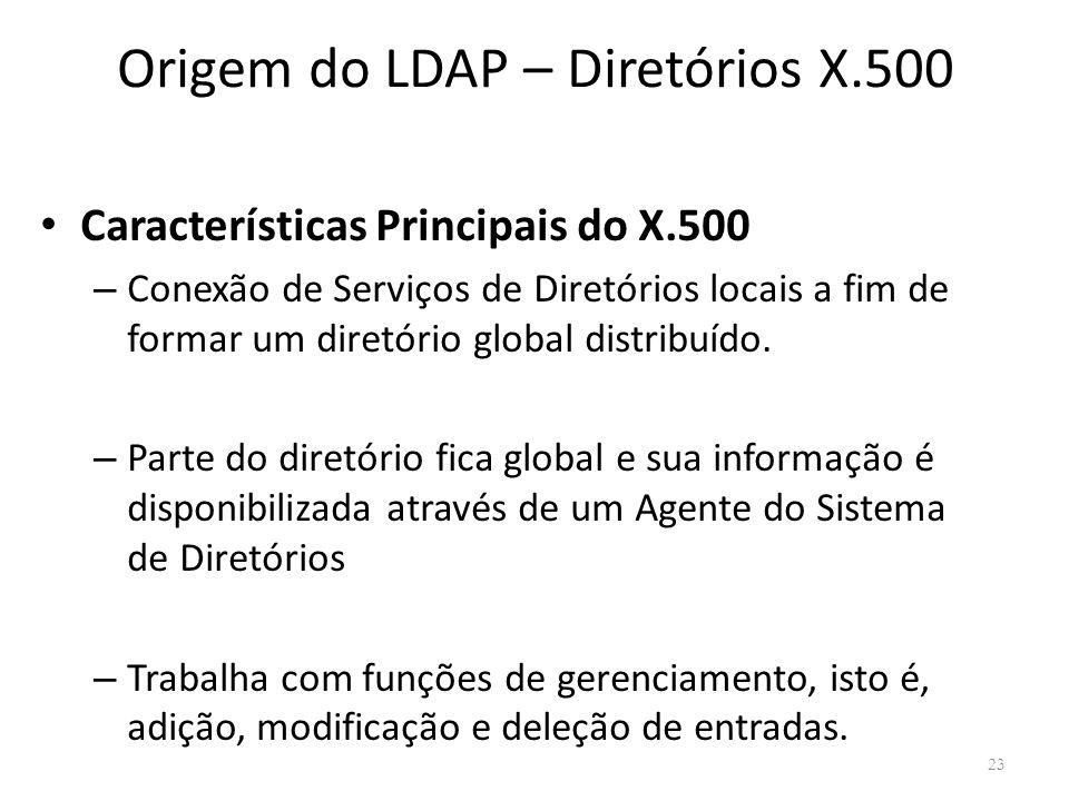 Origem do LDAP – Diretórios X.500
