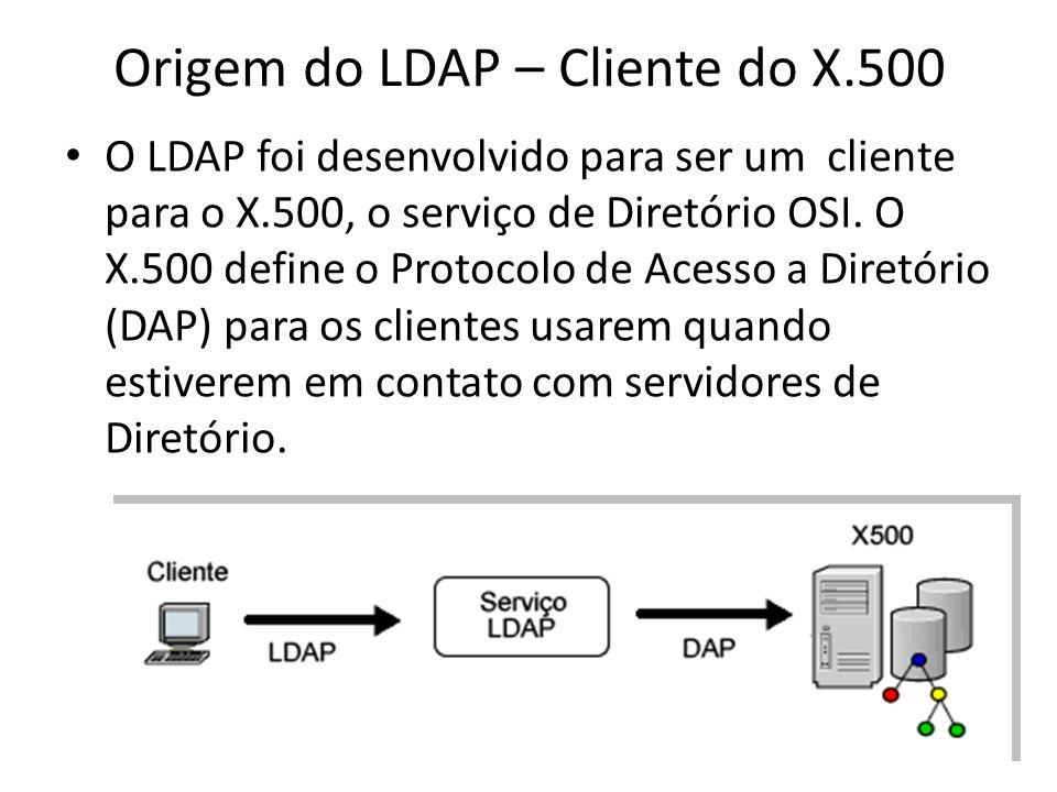 Origem do LDAP – Cliente do X.500