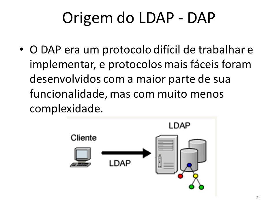 Origem do LDAP - DAP