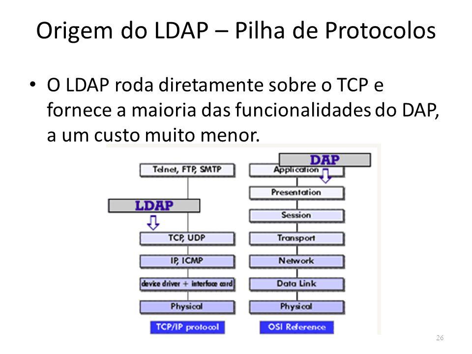 Origem do LDAP – Pilha de Protocolos