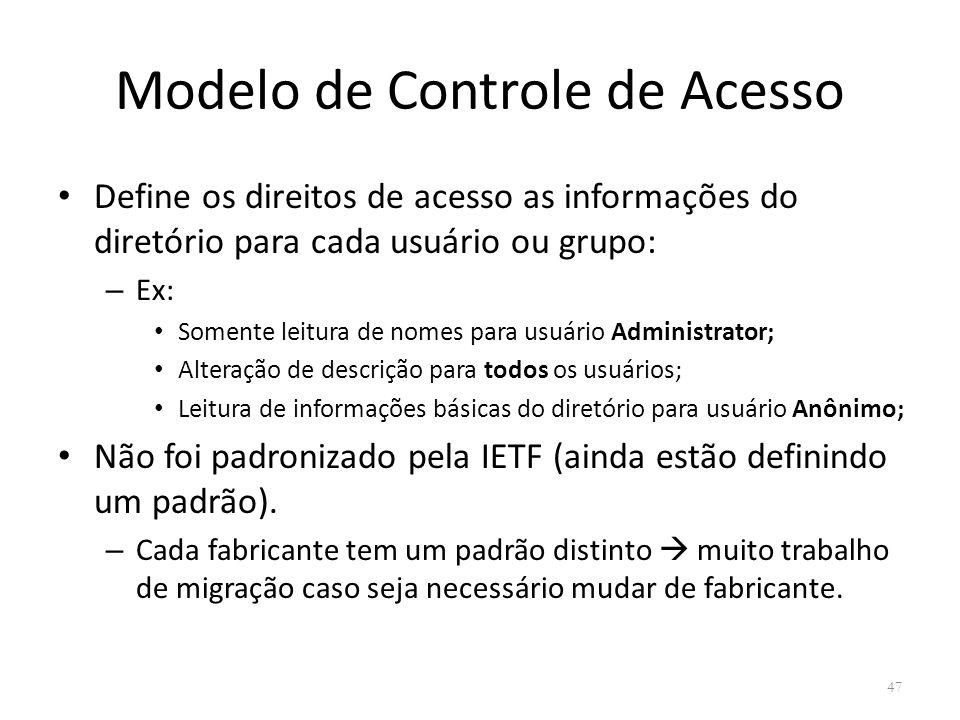 Modelo de Controle de Acesso