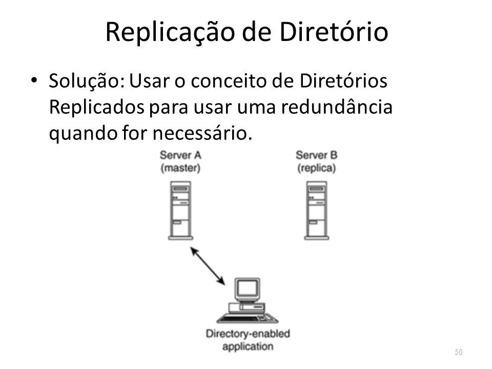 Replicação de Diretório