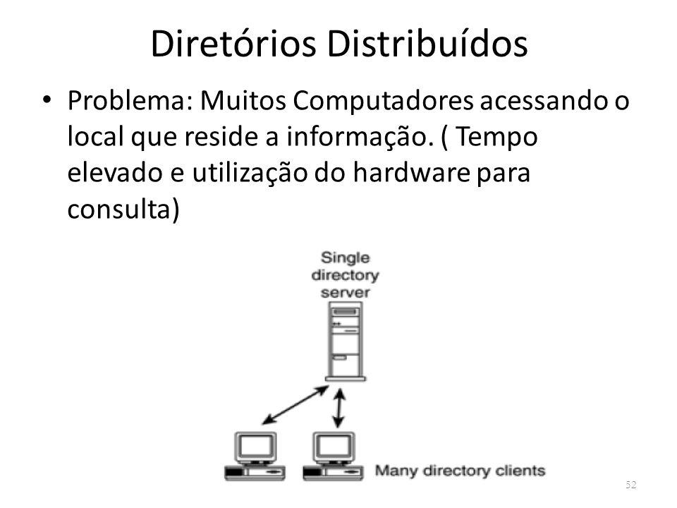 Diretórios Distribuídos