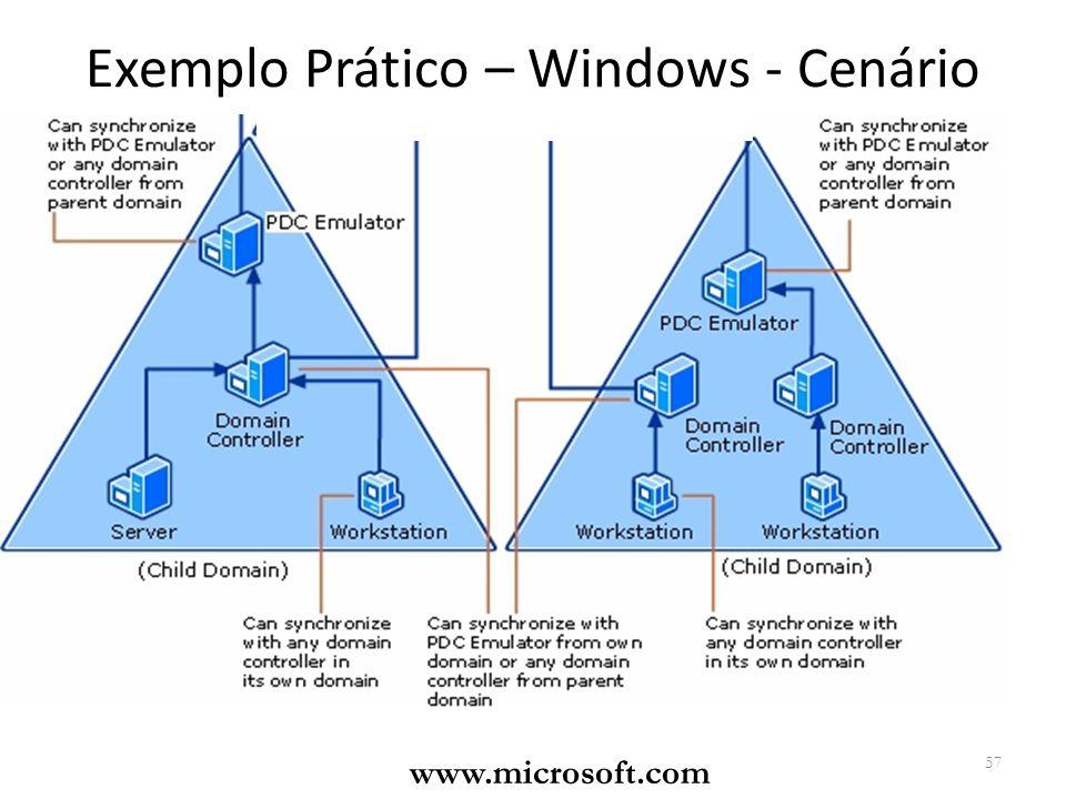 Exemplo Prático – Windows - Cenário