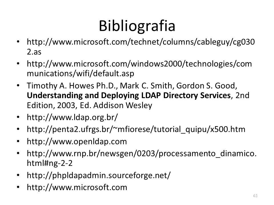 Bibliografia http://www.microsoft.com/technet/columns/cableguy/cg0302.as.