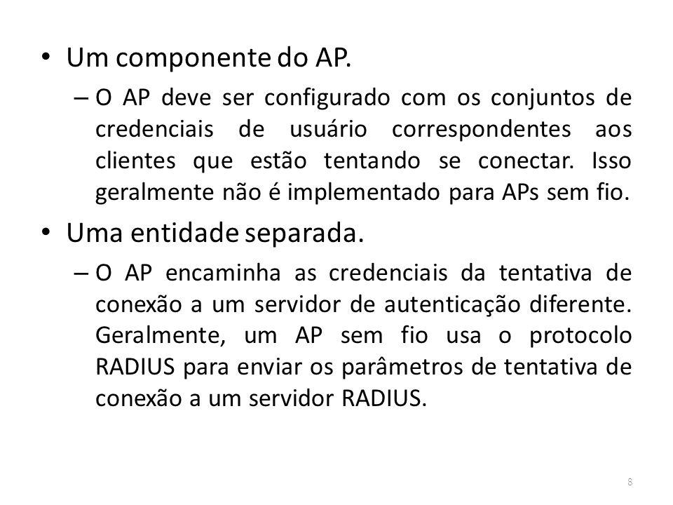 Um componente do AP. Uma entidade separada.