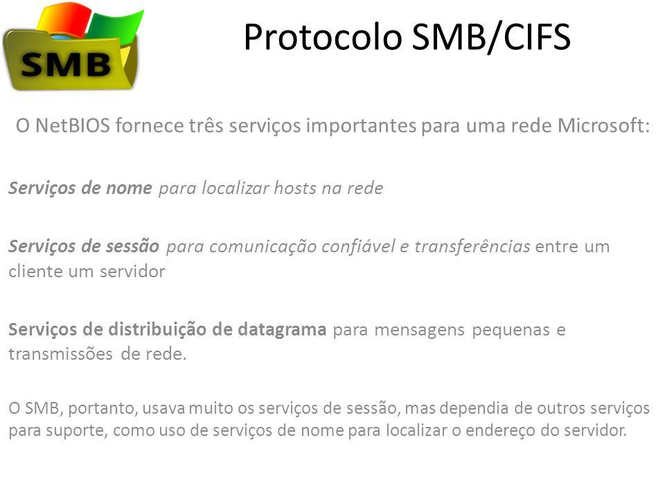 O NetBIOS fornece três serviços importantes para uma rede Microsoft: