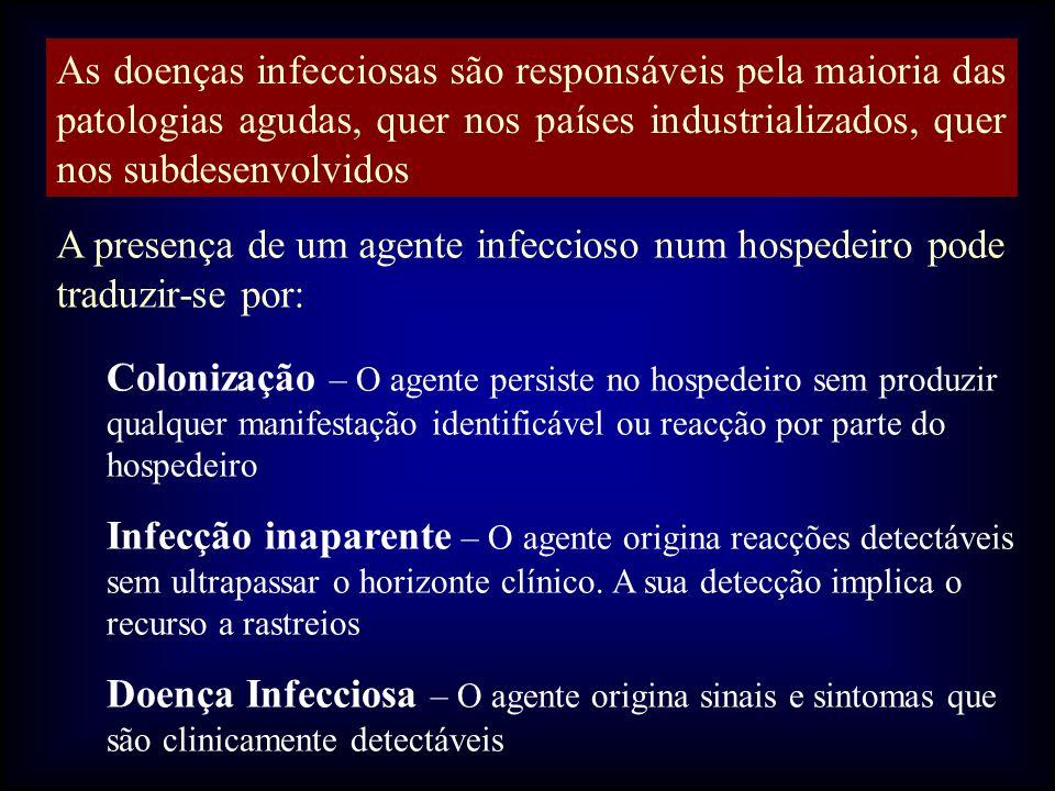 As doenças infecciosas são responsáveis pela maioria das patologias agudas, quer nos países industrializados, quer nos subdesenvolvidos