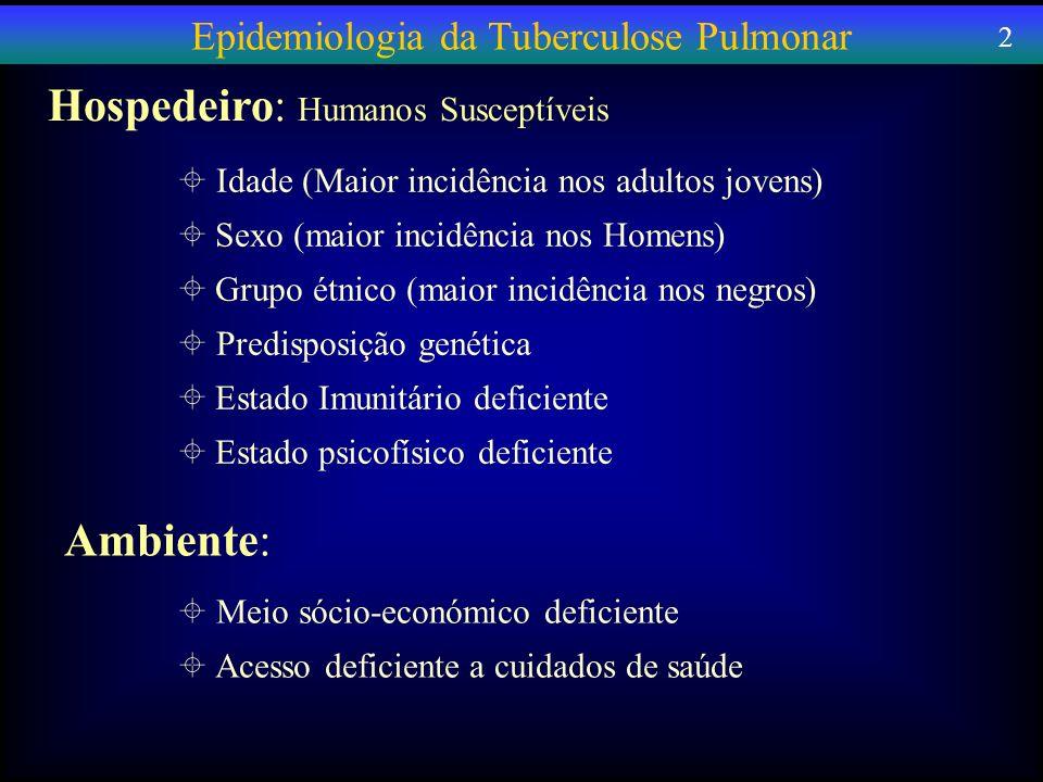 Epidemiologia da Tuberculose Pulmonar