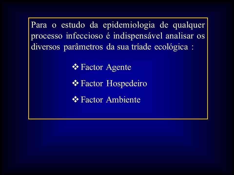 Para o estudo da epidemiologia de qualquer processo infeccioso é indispensável analisar os diversos parâmetros da sua tríade ecológica :