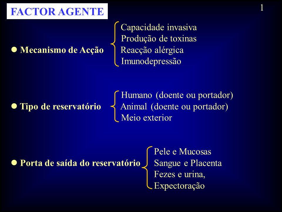 FACTOR AGENTE 1 Produção de toxinas