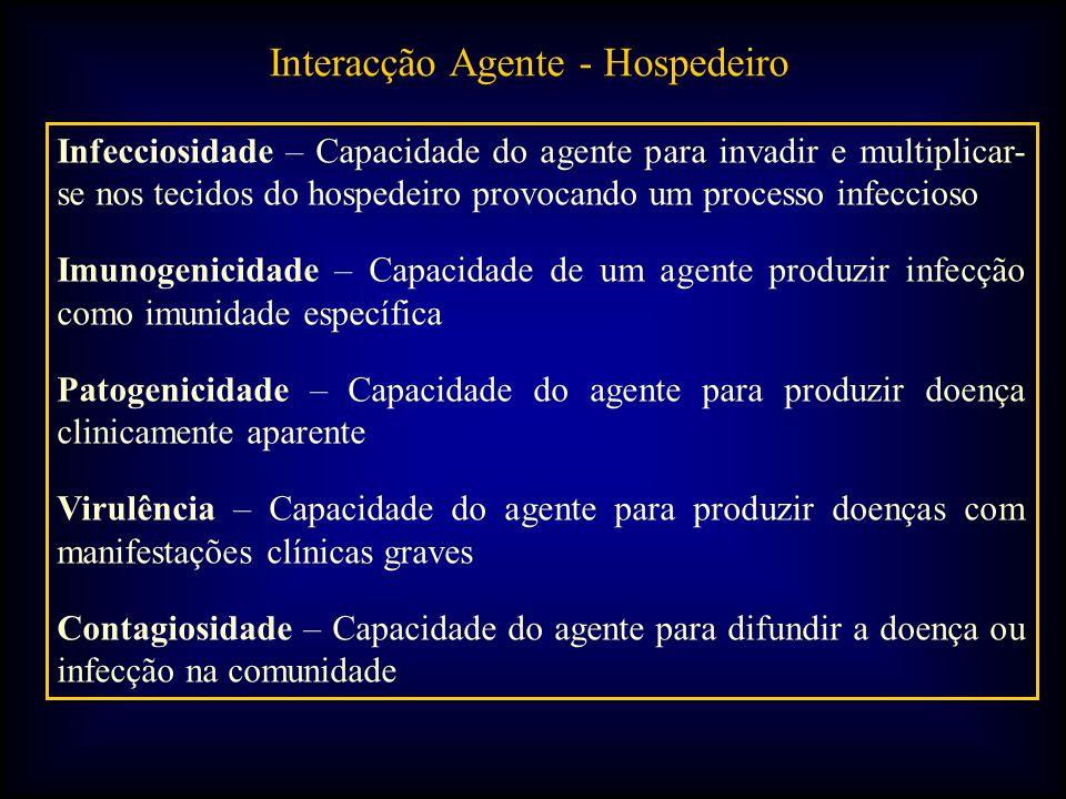 Interacção Agente - Hospedeiro