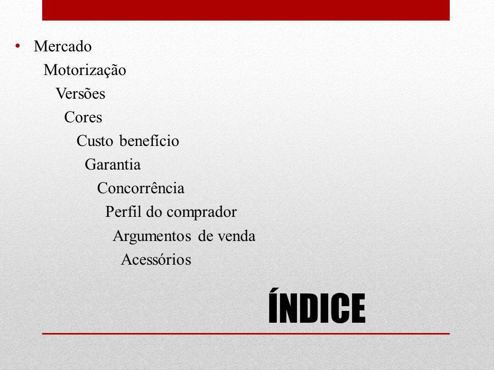 ÍNDICE Mercado Motorização Versões Cores Custo benefício Garantia