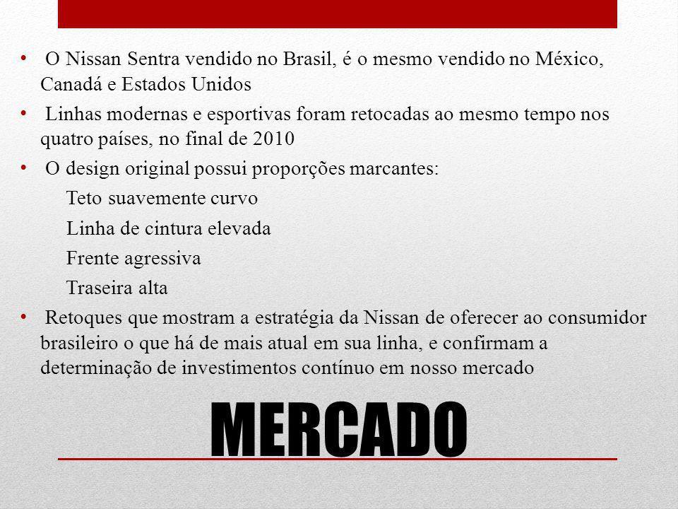 O Nissan Sentra vendido no Brasil, é o mesmo vendido no México, Canadá e Estados Unidos