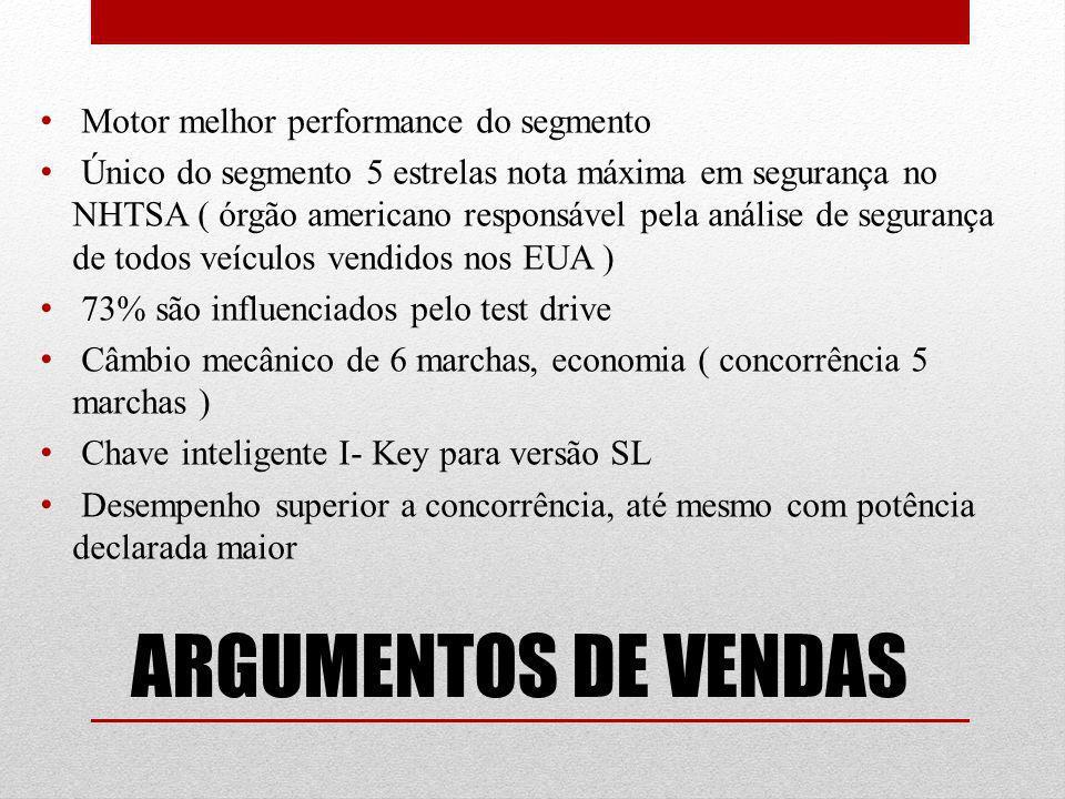 ARGUMENTOS DE VENDAS Motor melhor performance do segmento