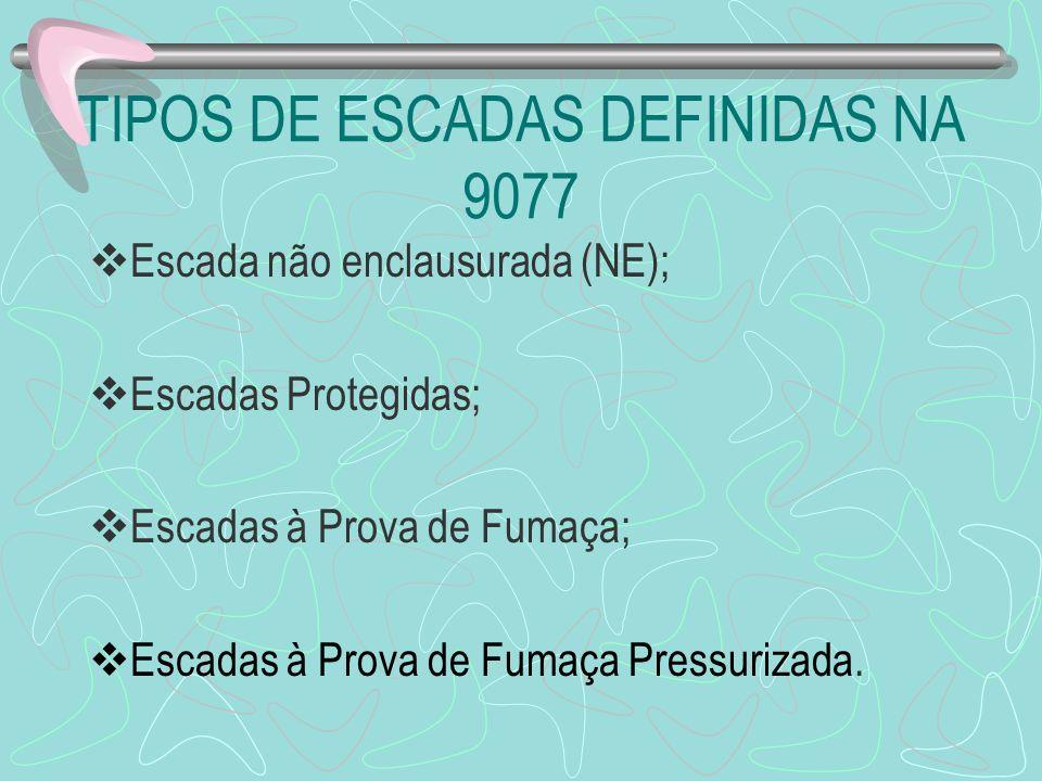 TIPOS DE ESCADAS DEFINIDAS NA 9077