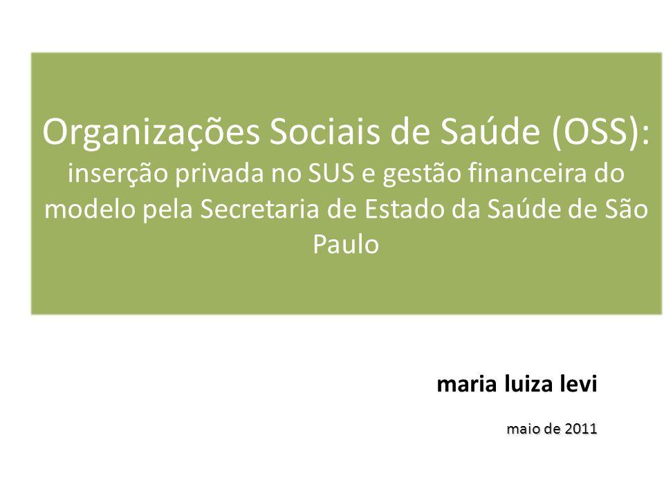 Organizações Sociais de Saúde (OSS): inserção privada no SUS e gestão financeira do modelo pela Secretaria de Estado da Saúde de São Paulo
