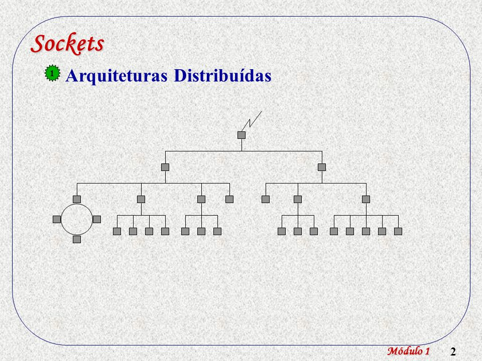 Sockets Arquiteturas Distribuídas 1 Módulo 1