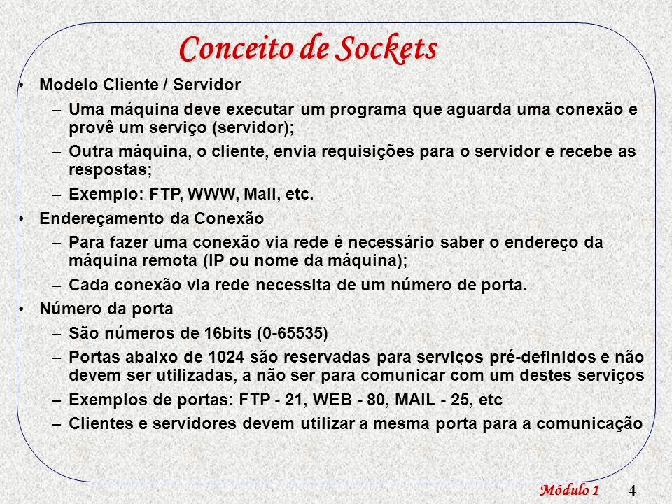 Conceito de Sockets Modelo Cliente / Servidor