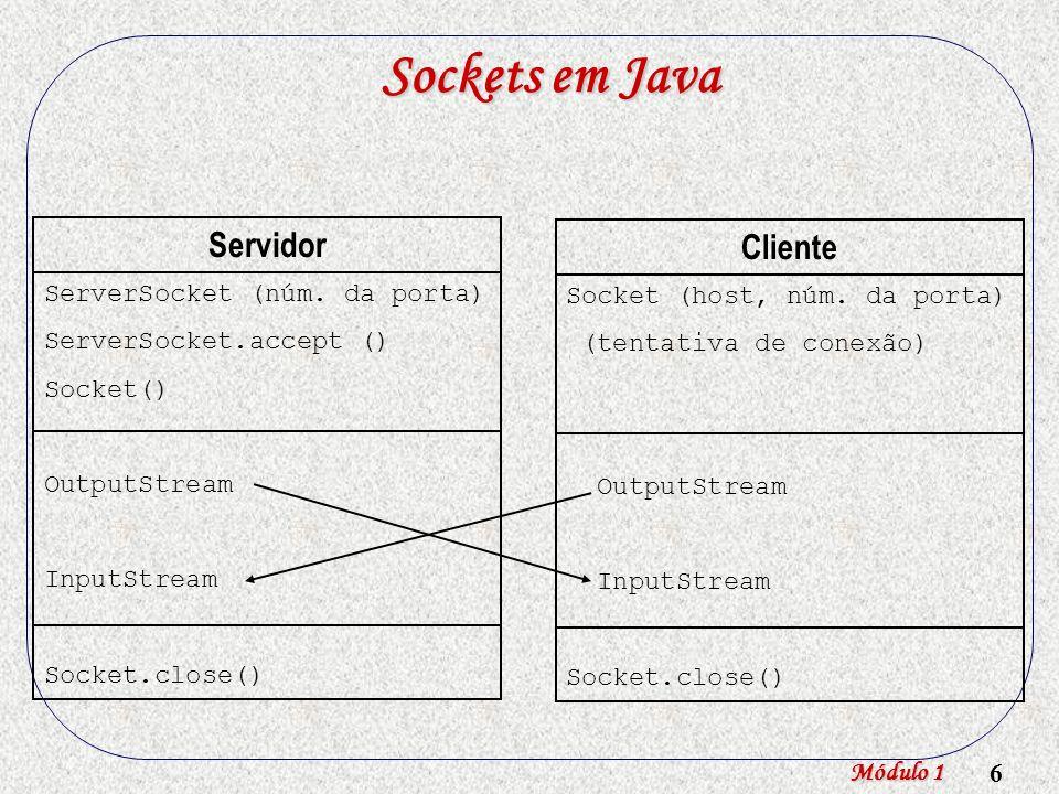 Sockets em Java Servidor Cliente ServerSocket (núm. da porta)