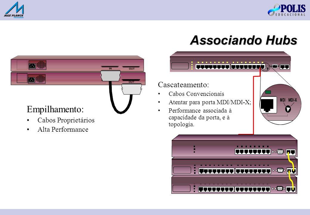 Associando Hubs Somatória vertical; Somatória horizontal; Cabos STACK;