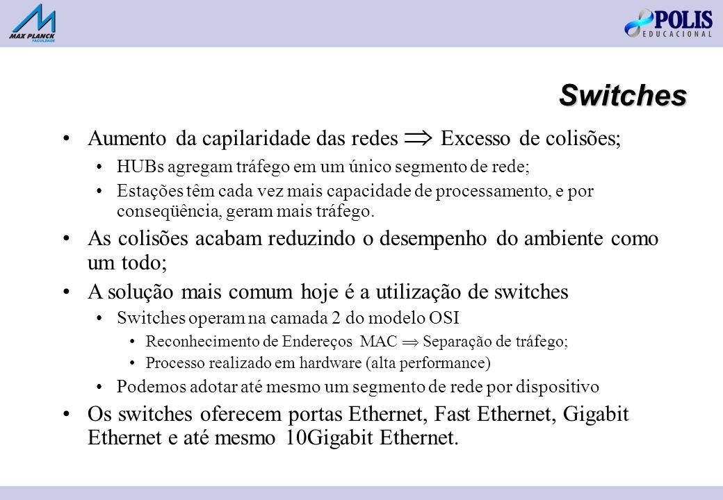 Switches Aumento da capilaridade das redes  Excesso de colisões;