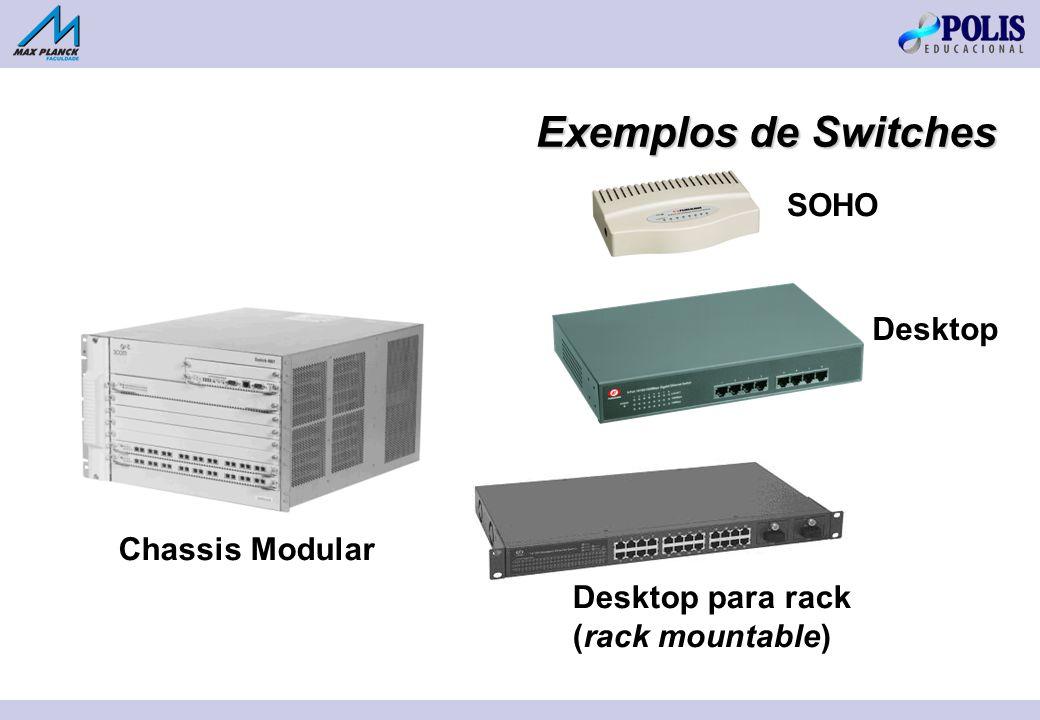 Switch para montagem em chassis Switch para desktop da Furukawa