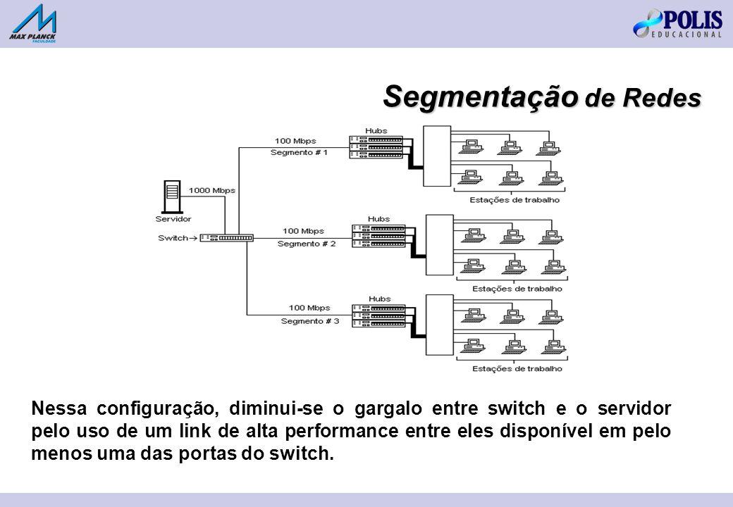 Segmentação de Redes