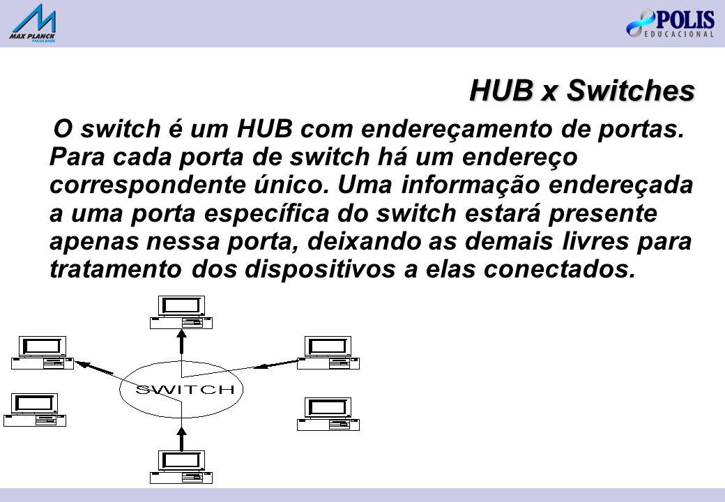 HUB x Switches