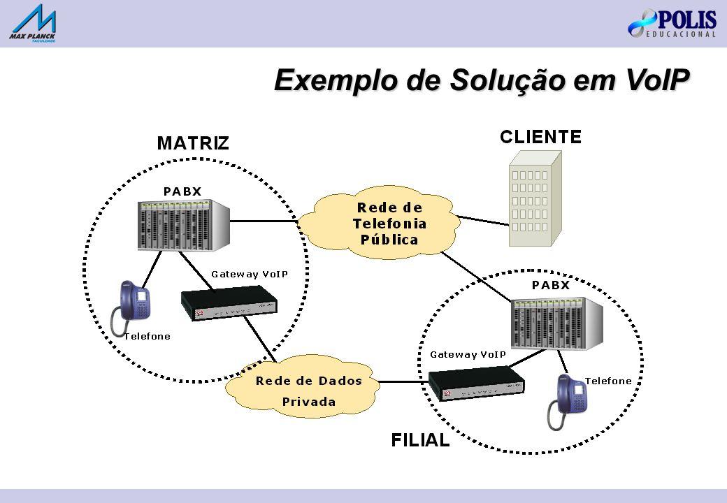 Exemplo de Solução em VoIP