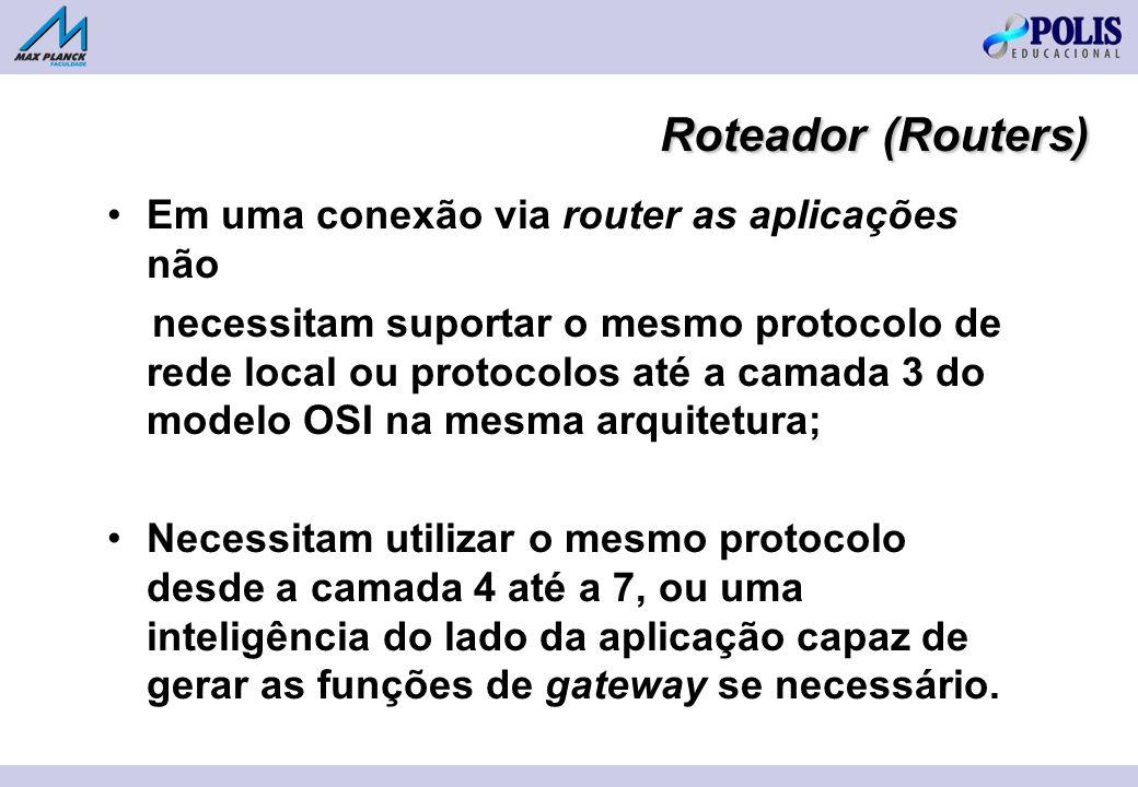 Roteador (Routers) Em uma conexão via router as aplicações não