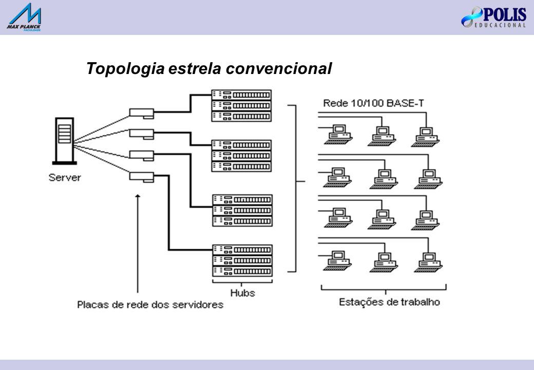 Topologia estrela convencional