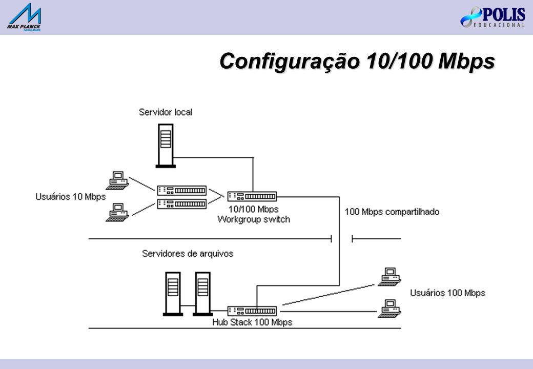 Configuração 10/100 Mbps