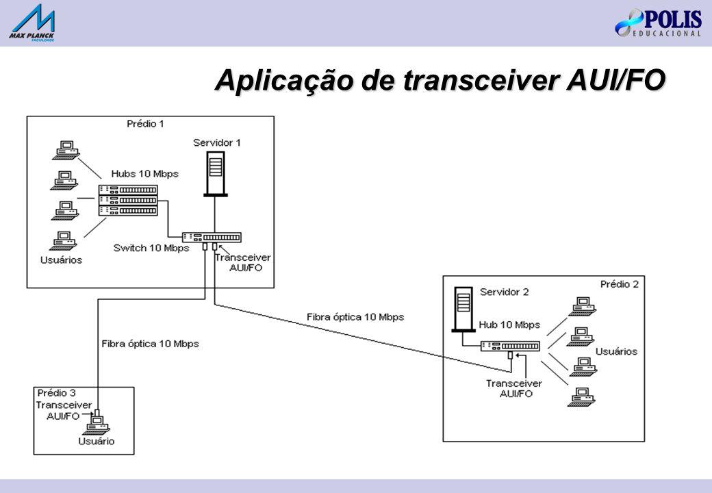Aplicação de transceiver AUI/FO