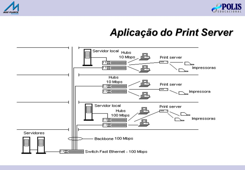 Aplicação do Print Server