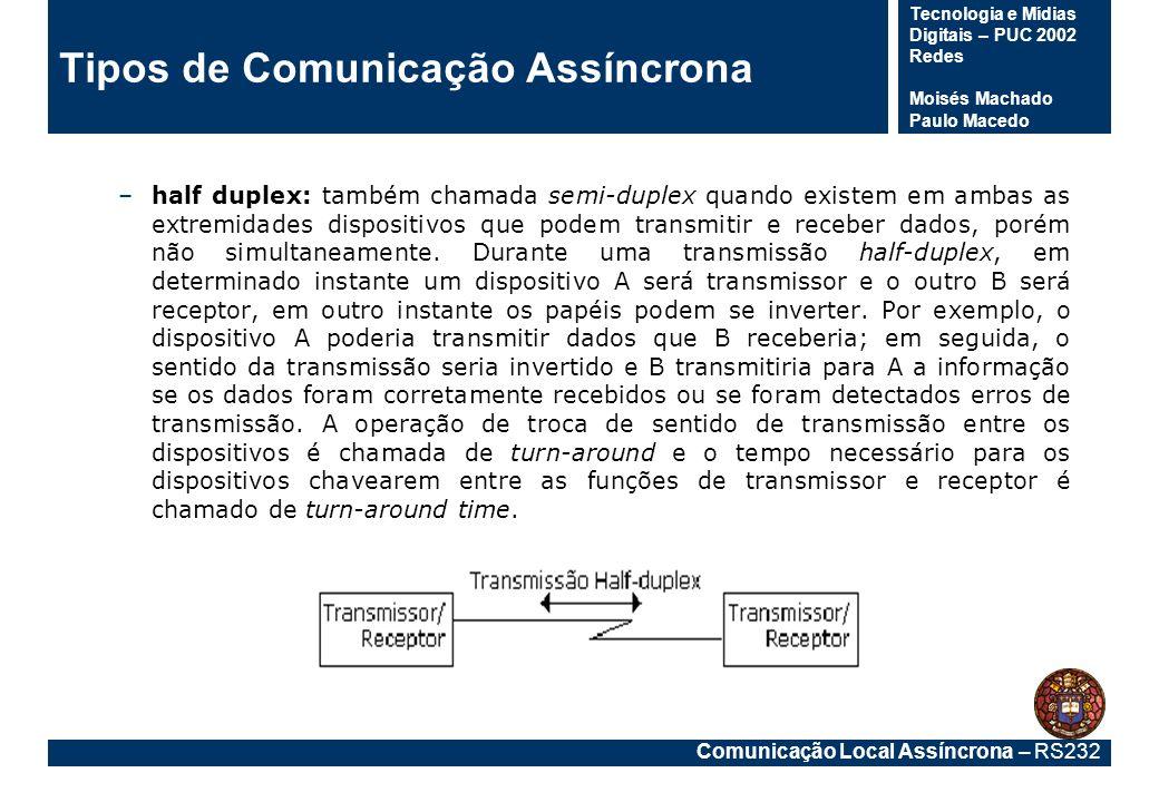 Tipos de Comunicação Assíncrona