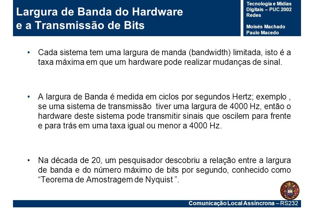 Largura de Banda do Hardware e a Transmissão de Bits
