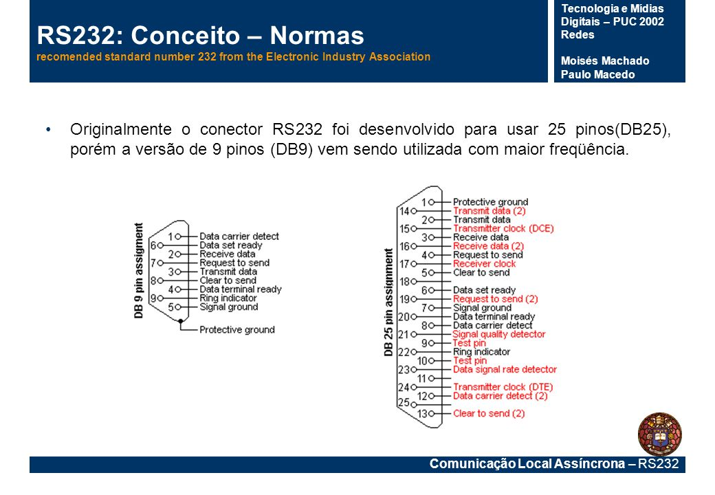 RS232: Conceito – Normas recomended standard number 232 from the Electronic Industry Association