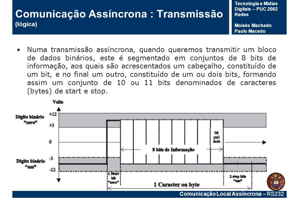 Comunicação Assíncrona : Transmissão (lógica)